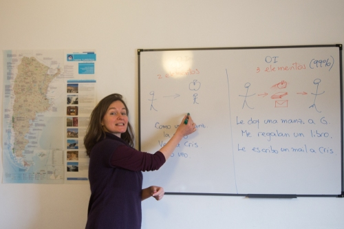 Brandon's Spanish teacher, Sol, explaining to him the difference between the Objeto Directo and Objeto Indirecto at Academia Bariloche
